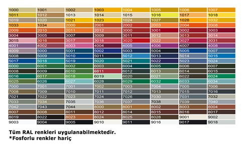 Panel renkleri